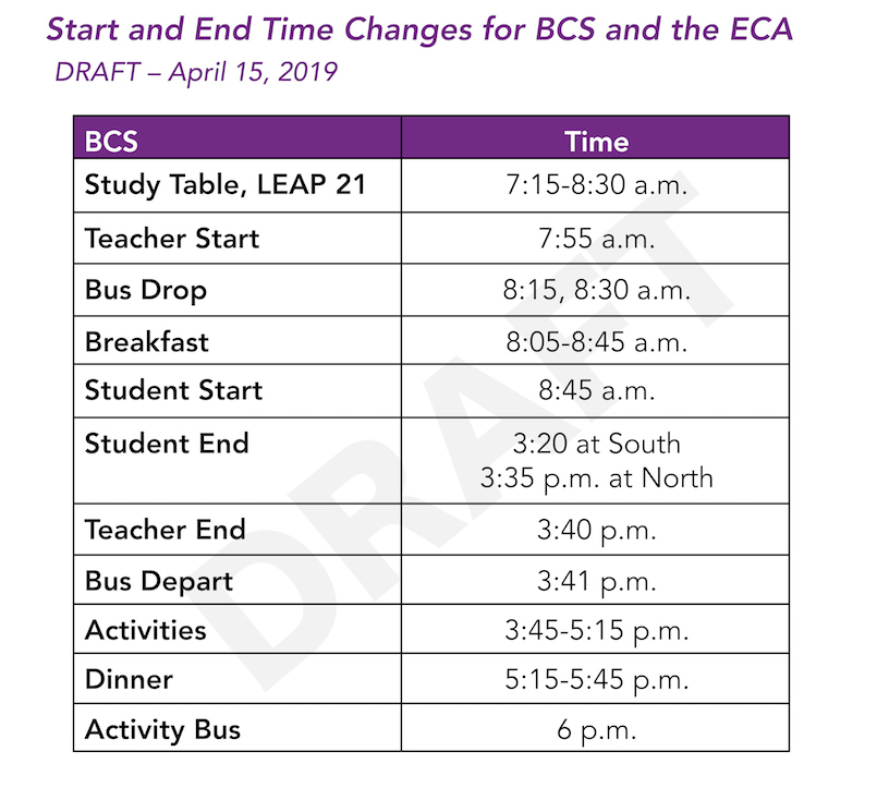 Proposed changes for BCS/ECA