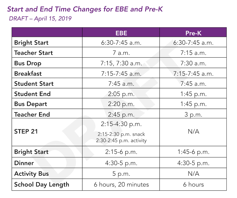 Proposed changes at Earle Brown