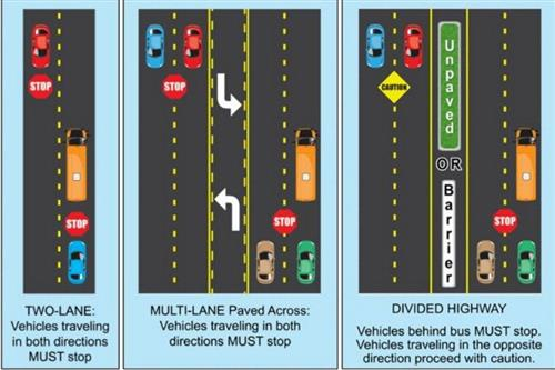 Bus laws for vehicles